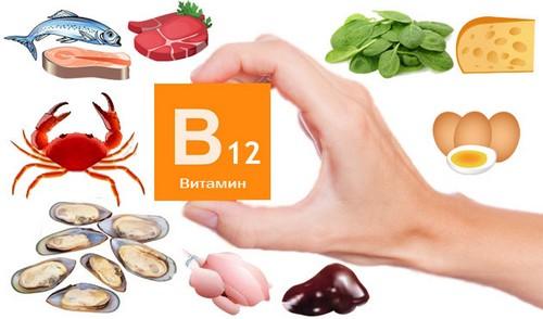 витамин б 12